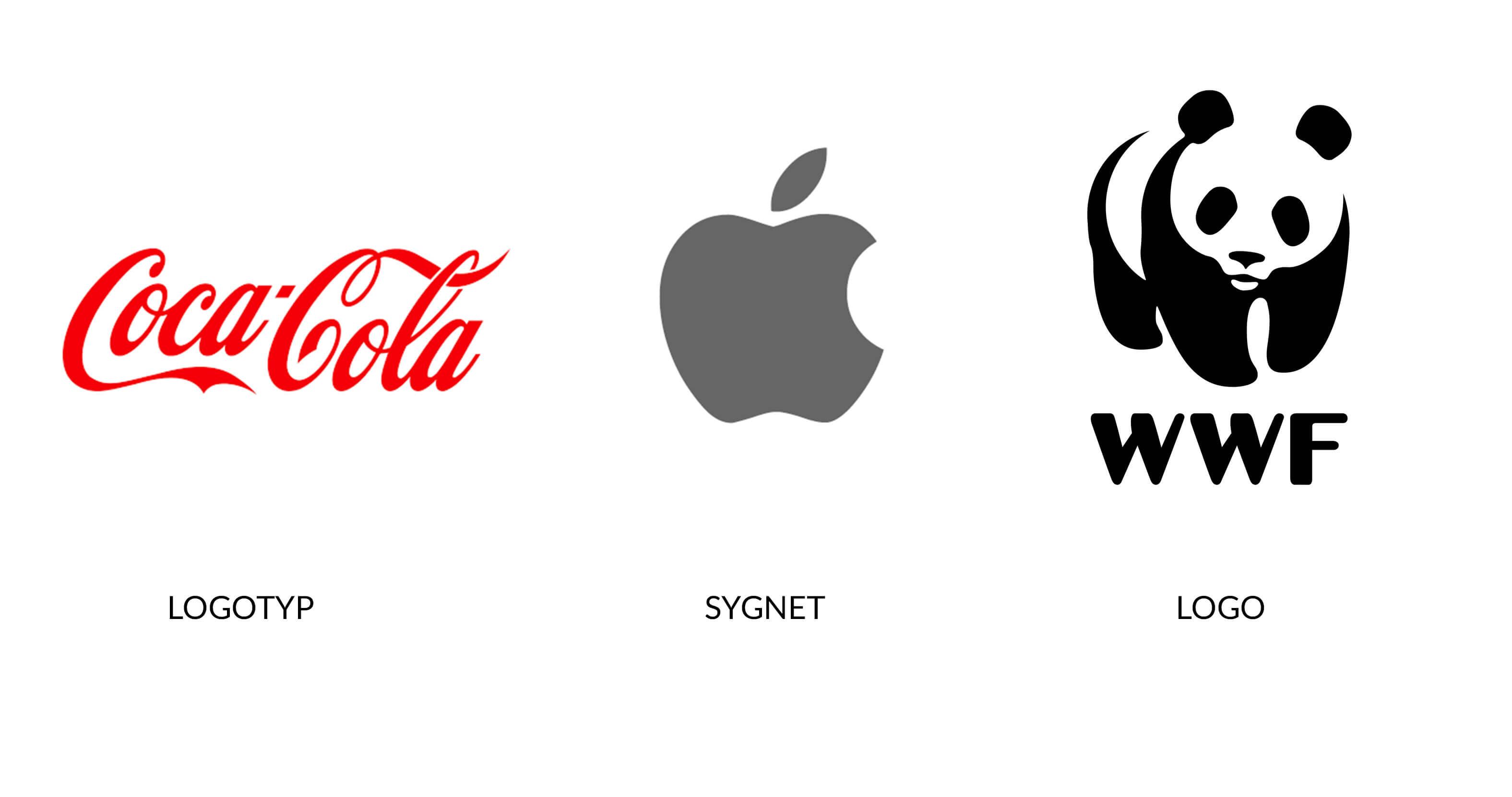 budowa logotypu