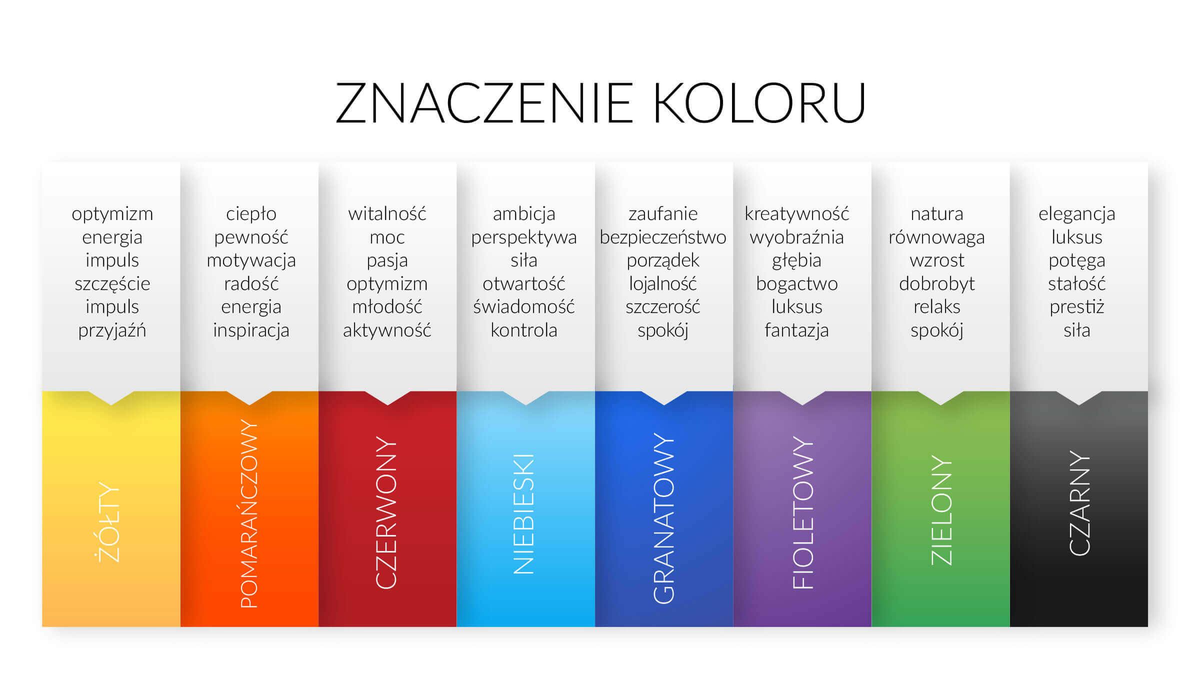 znaczenie koloru logotyp